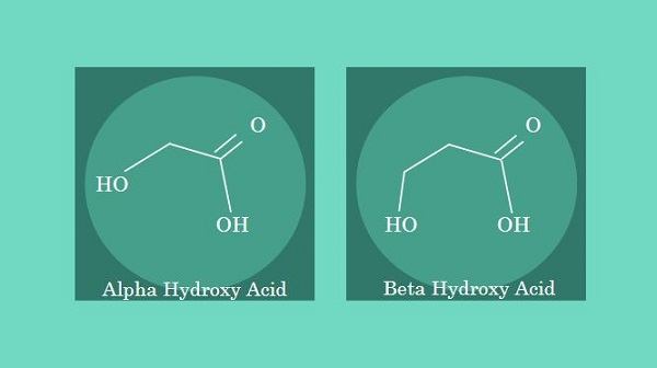 Alpha Hydroxy Acid & Beta Hydroxy Acid Comparison